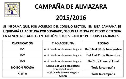 ALMAZARA PERIODOS_Page_1